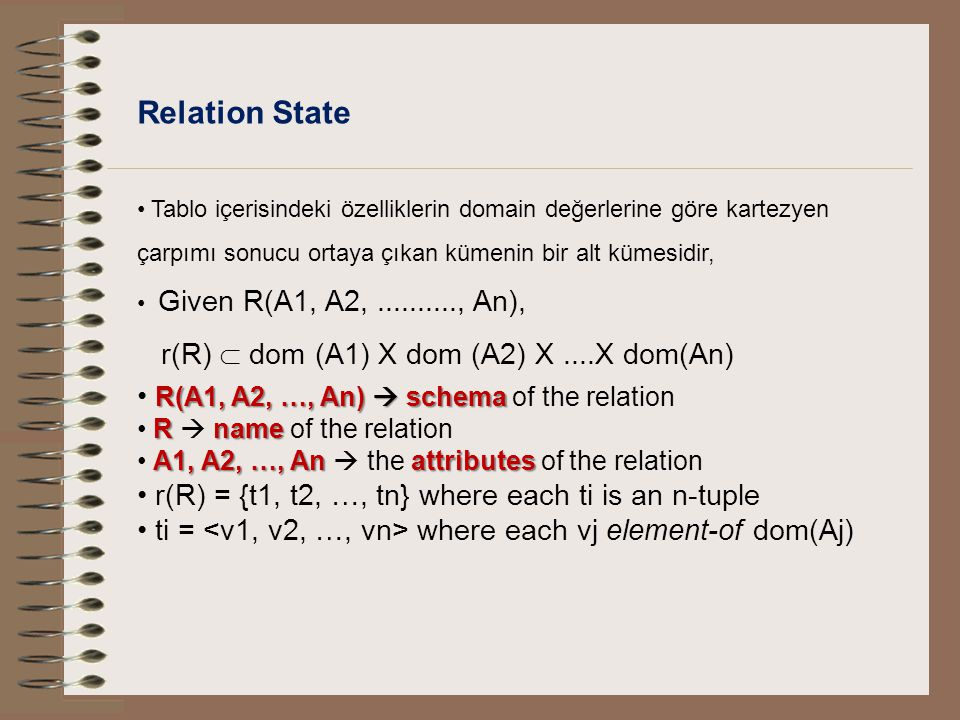 Relation State r(R)  dom (A1) X dom (A2) X ....X dom(An)