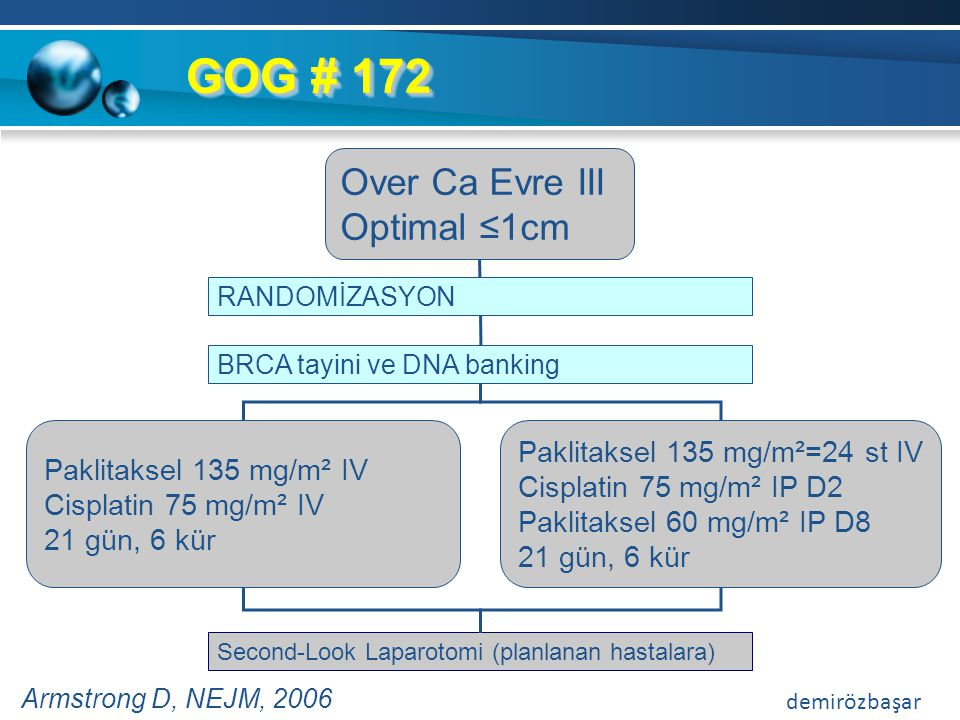 GOG # 172 Over Ca Evre III Optimal ≤1cm Paklitaksel 135 mg/m²=24 st IV