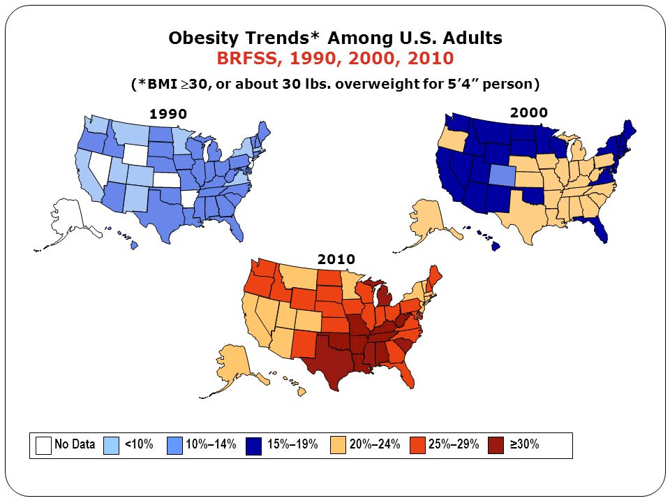 Obesity Trends* Among U.S. Adults BRFSS, 1990, 2000, 2010