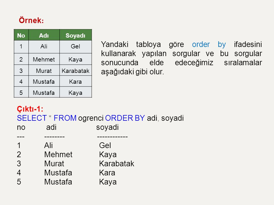 SELECT * FROM ogrenci ORDER BY adi, soyadi no adi soyadi