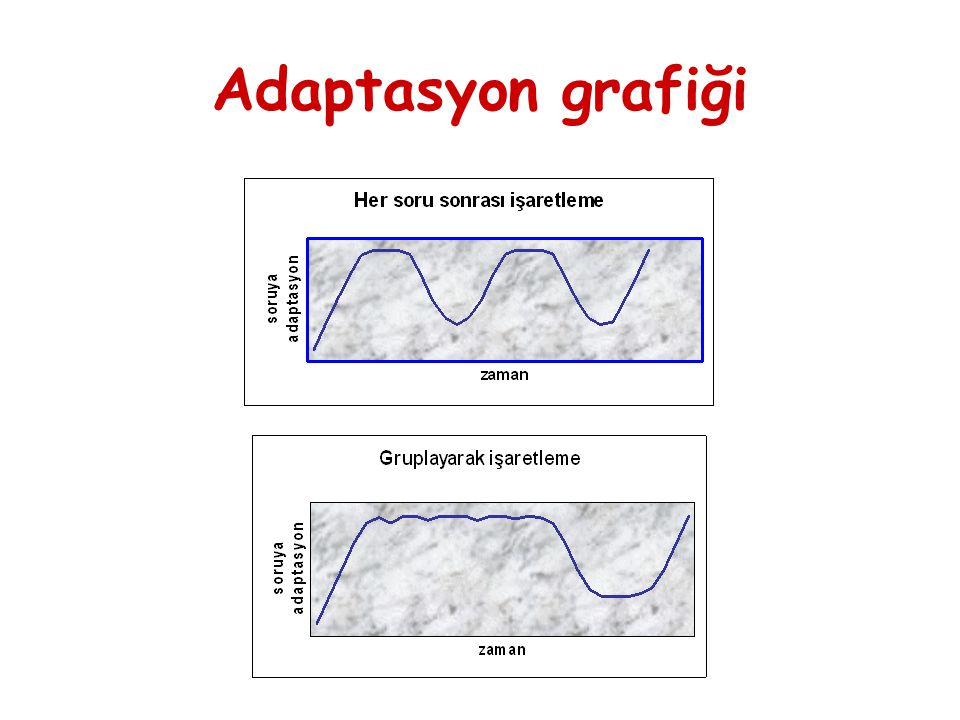 Adaptasyon grafiği
