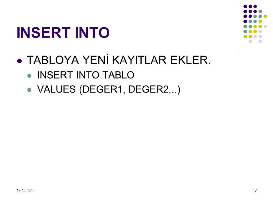 INSERT INTO TABLOYA YENİ KAYITLAR EKLER. INSERT INTO TABLO