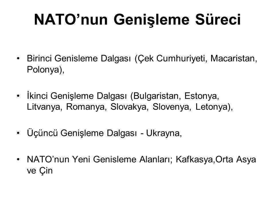 NATOnun genişleme süreci