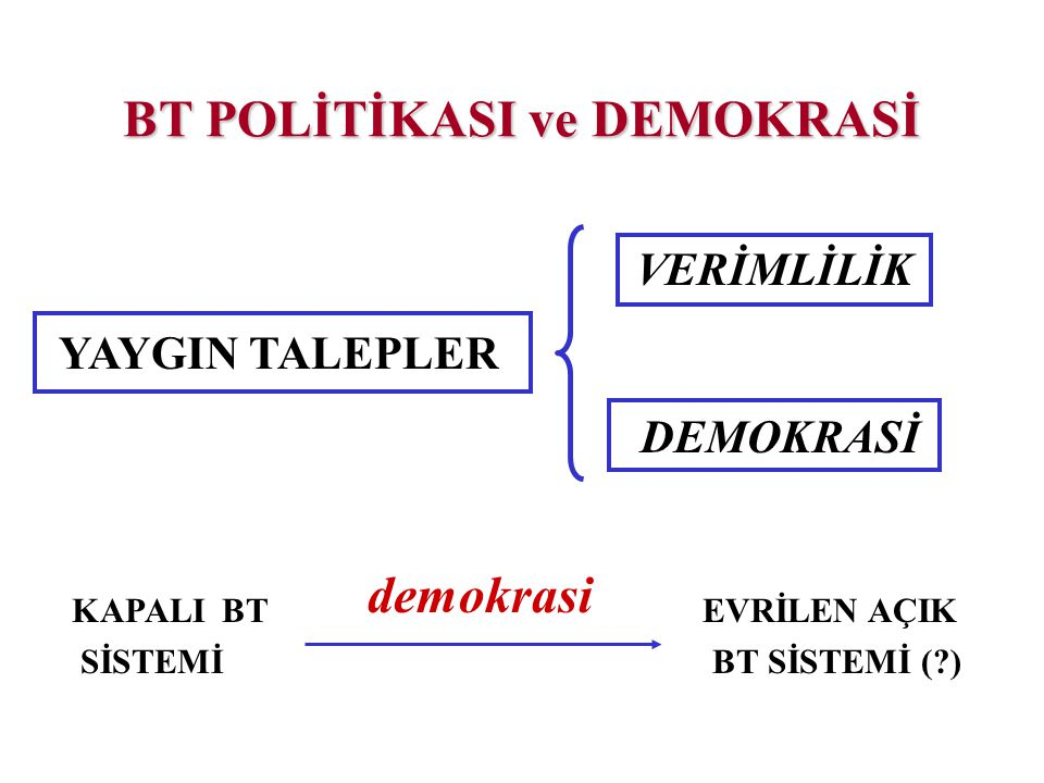 BT POLİTİKASI ve DEMOKRASİ