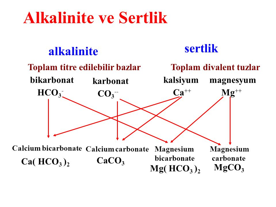Alkalinite ve Sertlik sertlik alkalinite