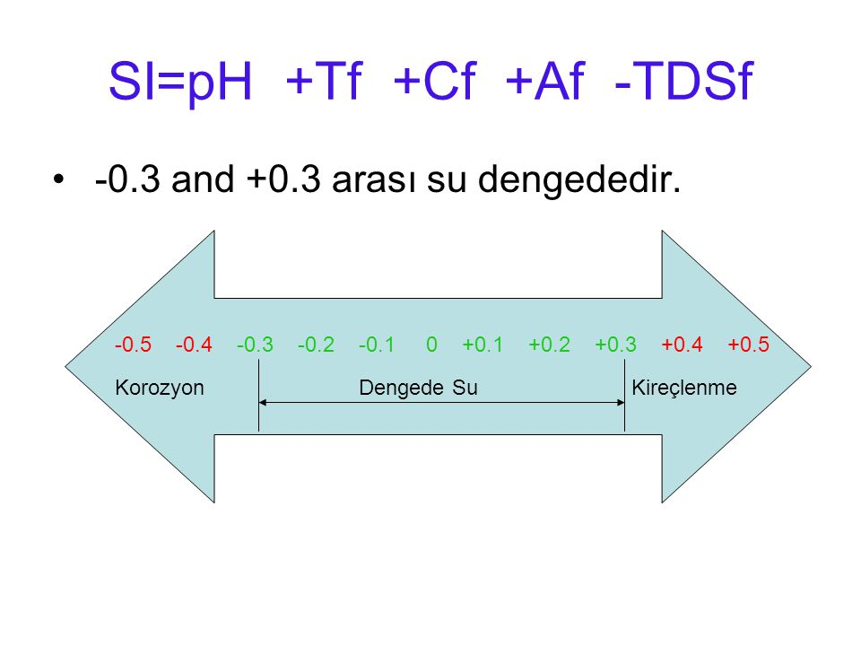 SI=pH +Tf +Cf +Af -TDSf -0.3 and +0.3 arası su dengededir.