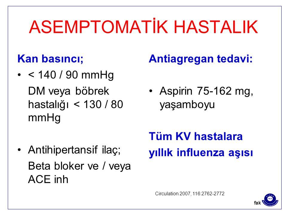 Ateroskleroz, semptomlar, başlangıç ve tedavinin önlenmesi