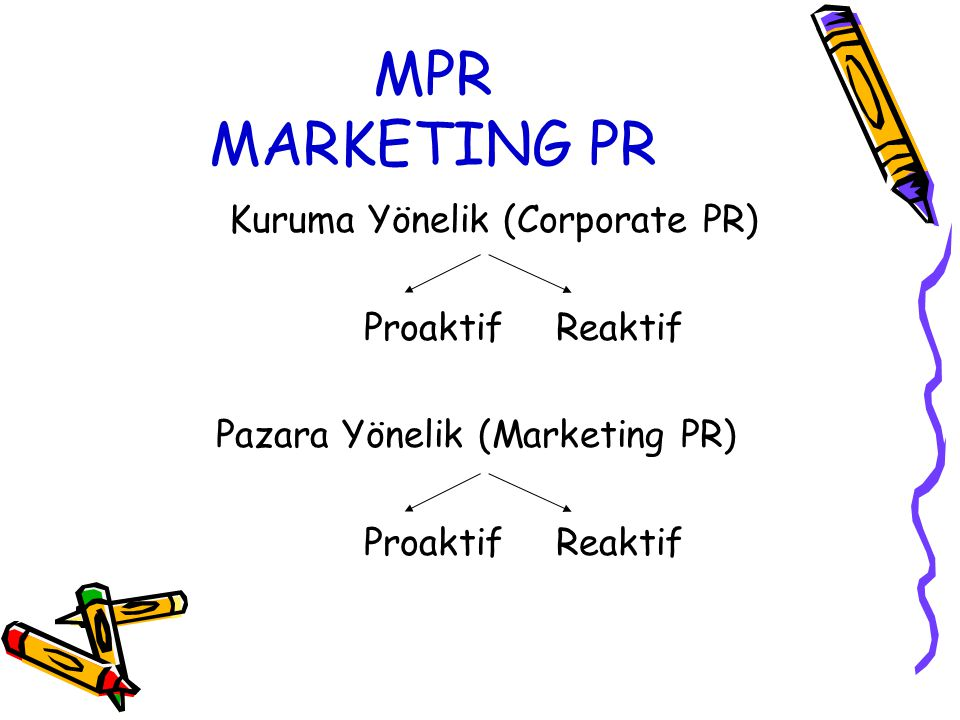 MPR MARKETING PR Kuruma Yönelik (Corporate PR) Proaktif Reaktif