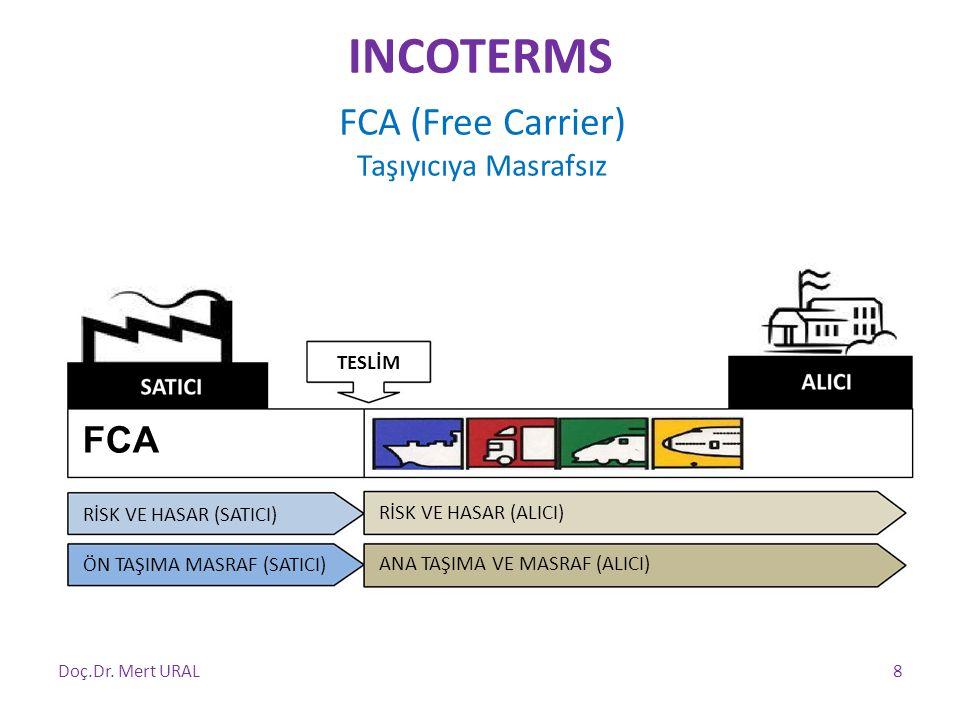 Incoterms-2019 için teslim şartları 98