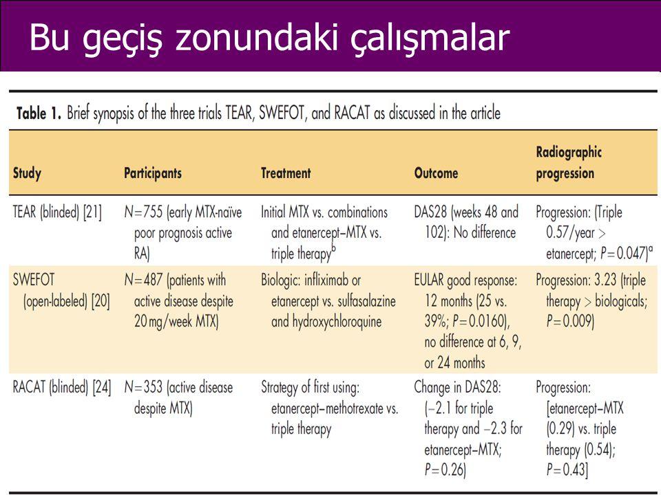 dapoxetine bioequivalence