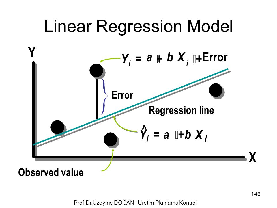 a regression model For classification problems i have been using neural networks and measuring type i and ii error using the confusion matrix and its measures as per this resource (mirror), which is pretty straight forward.