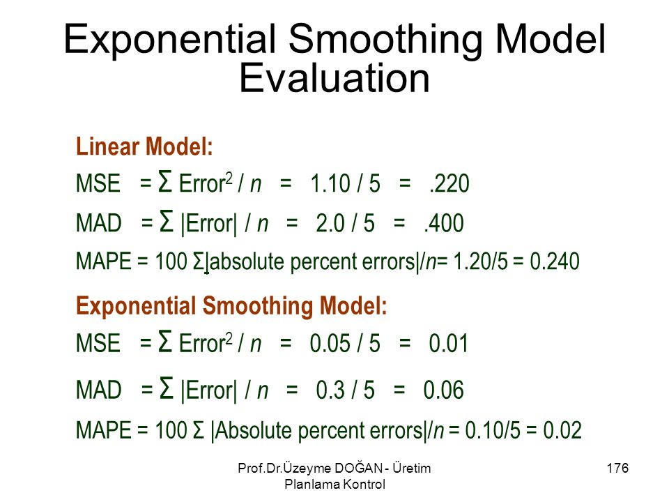forecasting exponential smoothing and fast food The evaluation of forecasting methods 29 2001 spring semester were used to determine level of accuracy data of the 2000 fall semester were adjusted to eliminate abnormal data (to be explained later in this paper.