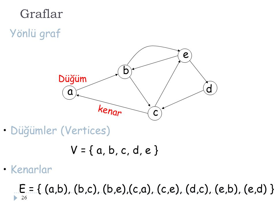 graphs graph theory and vertex A graph g is a triple consisting of a vertex set v(g), an edge set e(g), and a relation that associates with each edge, two vertices called its endpoints (not necessarily distinct.