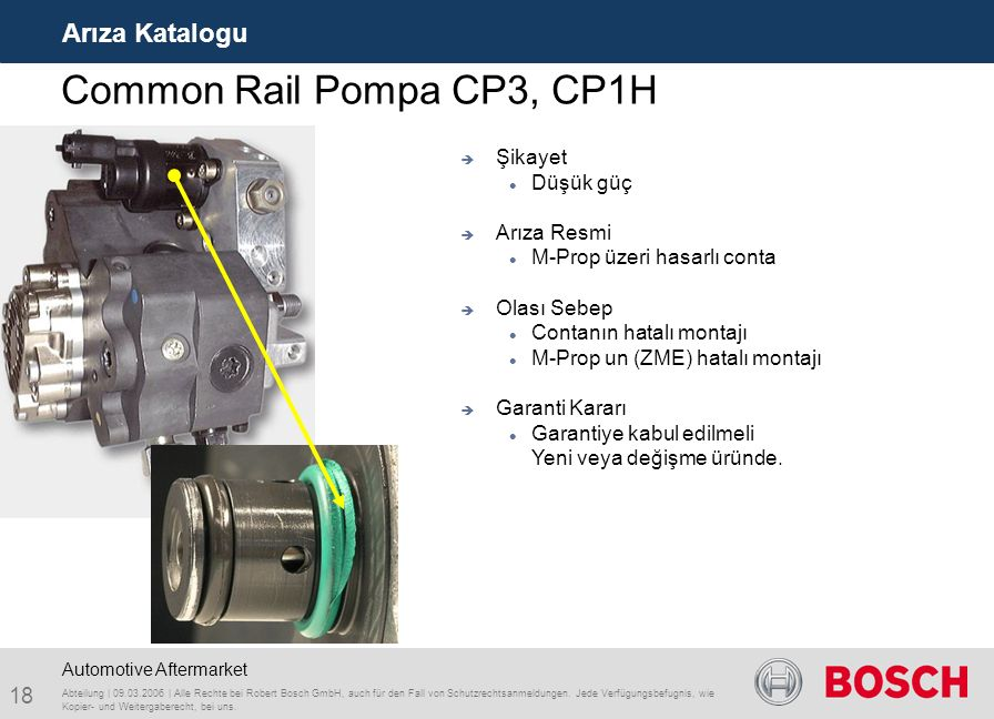 Common Rail Pompa CP3, CP1H
