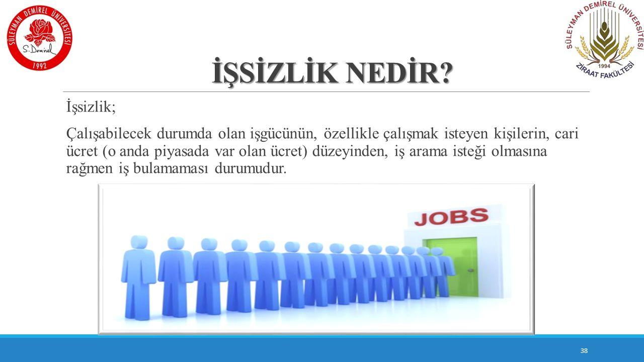 İşsizlik nedir. Ana işsizlik türleri