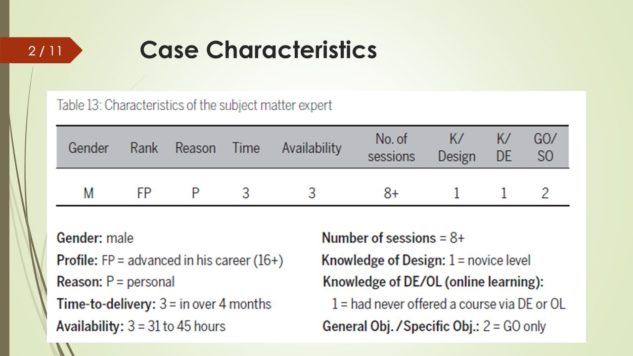 case study 8 walgreens 10102018 this article displays two case studies that illustrate that there is no set rule to understanding variation based on the order  in this case study,.